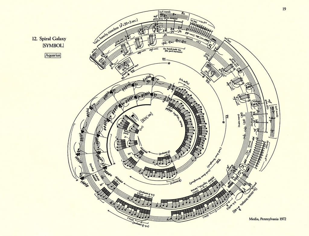 graphic notation George Crumb score-Macrocosmos