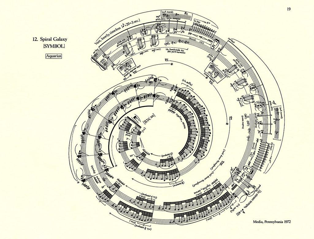 graphic notation George Crumb score-Macrocosmos