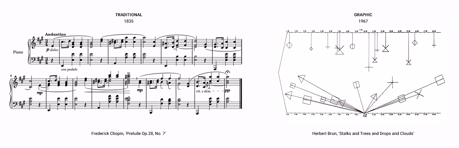 Traditional-v-Graphic-Notation