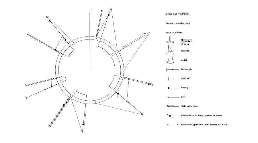 graphic scores Toru Takemitsu, Study for Vibration